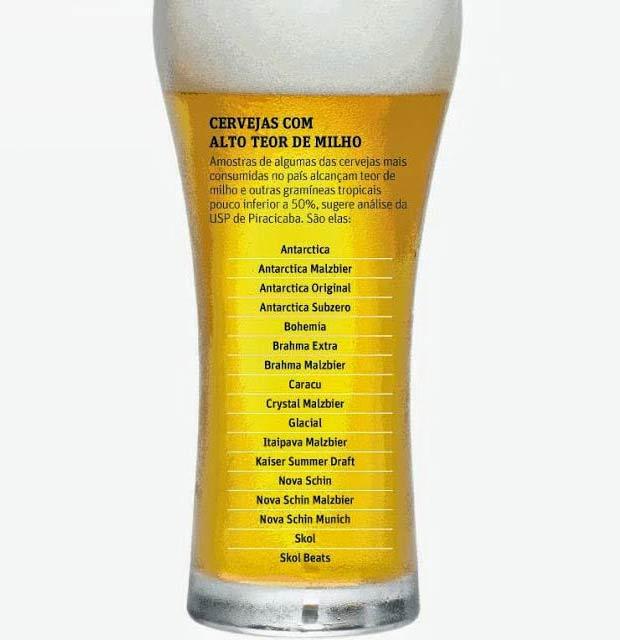 cervejas-com-alto-teor-de-milho