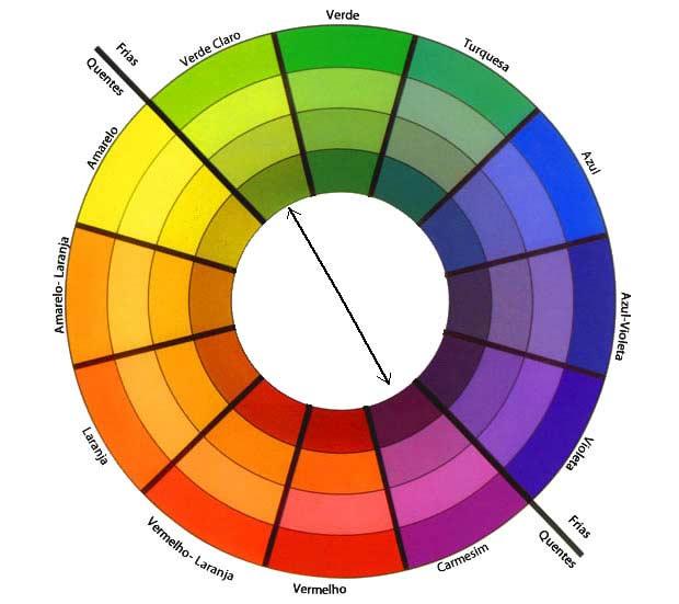 cores-adjacentes