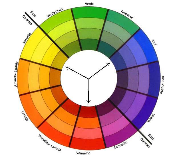 grupo-de-tres-cores