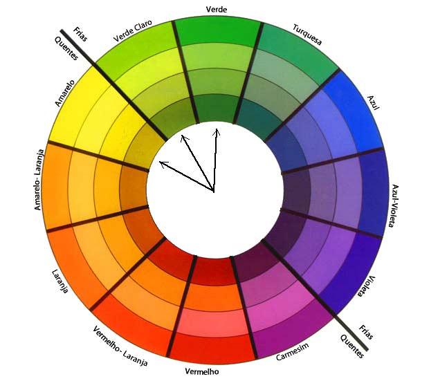 roda-de-cores