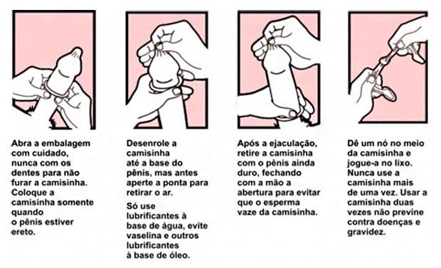 Como colocar a camisinha