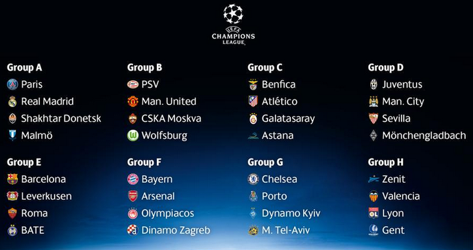 champions-sorteio-2015_16