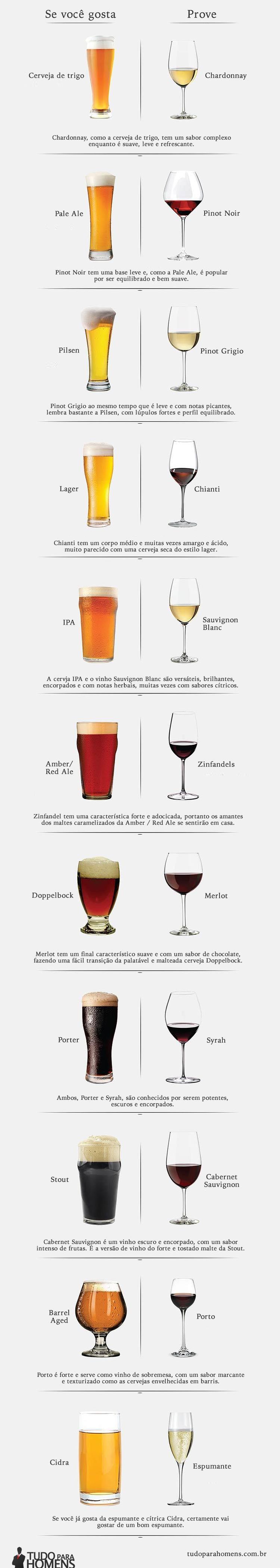 guia-cerveja-vinho