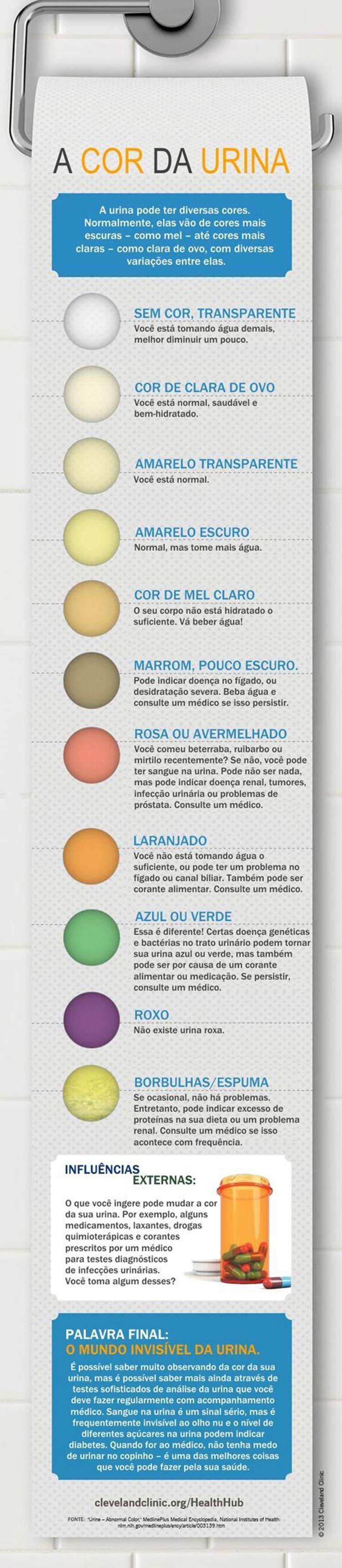 cor-da-urina-informacao